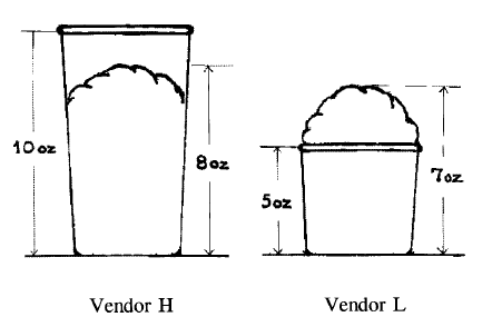 diagram: two differently-sized cups of ice cream